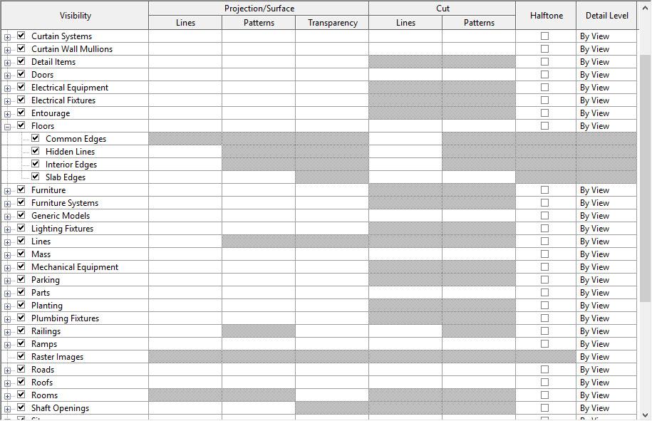 Et les sous-catégories (ici on montre les portes)