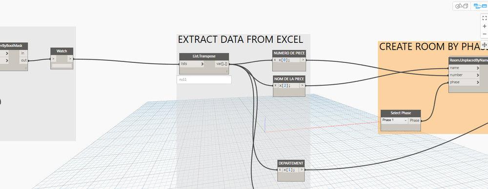 la transposition est importante durant l'extraction de donnée, cela permet la création de liste. nous avons donc une liste de numéro de pièce combinée avec le nom et le département.