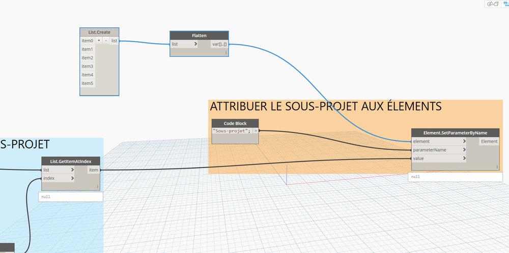 Avec la valeur du ID du sous-projet, on peut maintenant l'associer aux éléments préselectionnés.