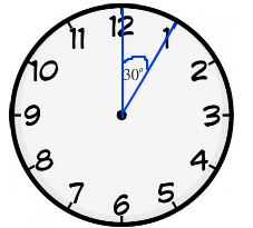 clock w: angle