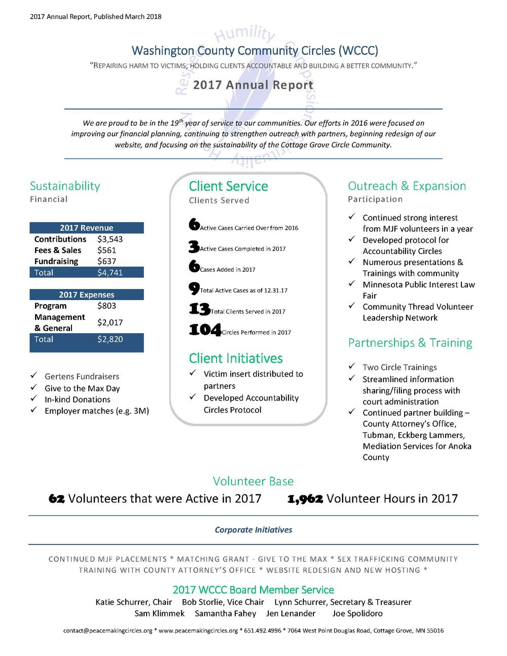 2018 Annual Report for 2017 Public.jpg