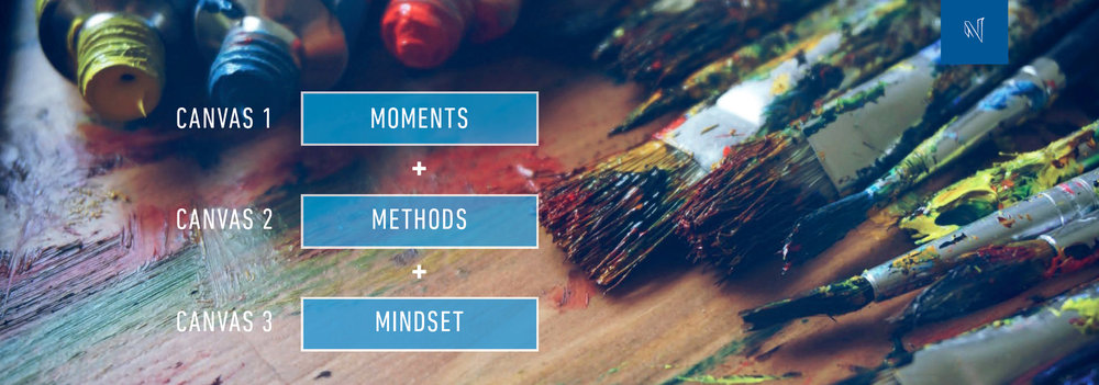 The 3 Canvases:  Moments  (Celebrate Accomplishments),  Methods  (Discover what Worked),  Mindset  (Balance Perspectives).
