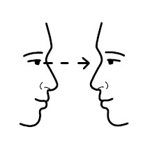 In case you don't know what eye contact looks like, here is a helpful diagram. (via writingraindrops.blogspot.com)