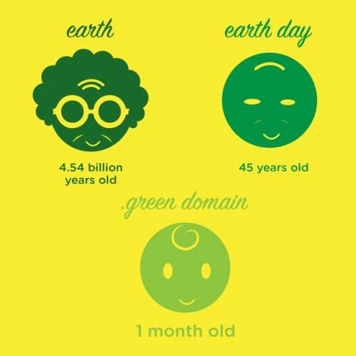 green_data-01