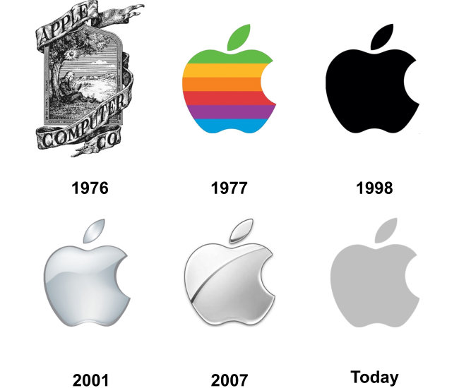 The journey of Apple