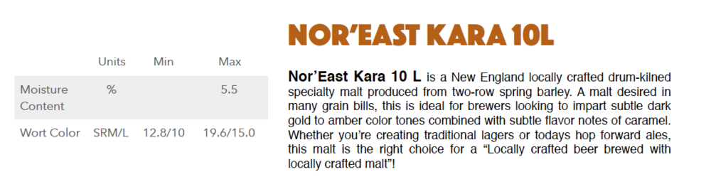 NOR'EAST PALE 2.3 - 3.2L     NOR'EAST MAINE GRAIN (Limited quantities. Aquire about availability)     MORE LOCALLY MALTED VARIETIES COMING SOON…