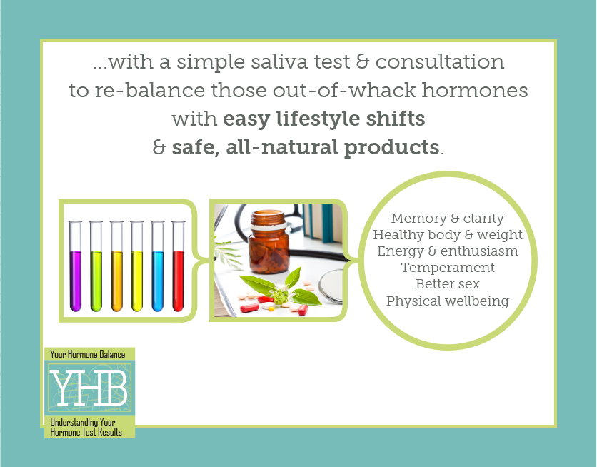All natural hormone balance