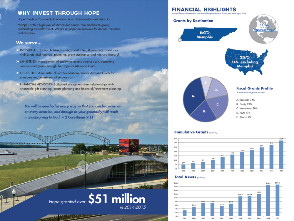 Brochure - Hope Christian Community Foundation