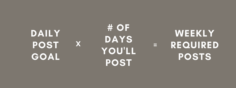 A simple formula to help you calculate how many posts you need to create each week.