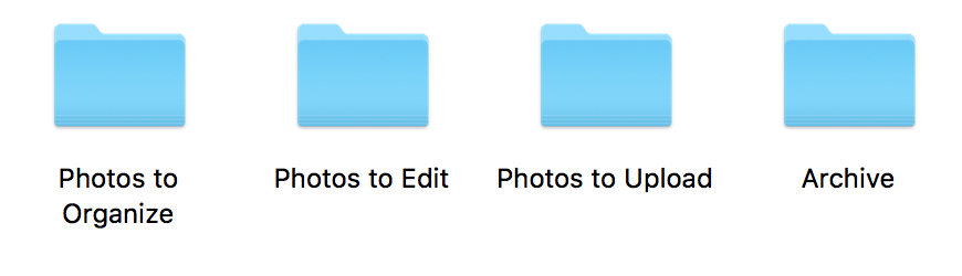 Here's the simple folders I use to organize, edit, and upload my Instagram photos.