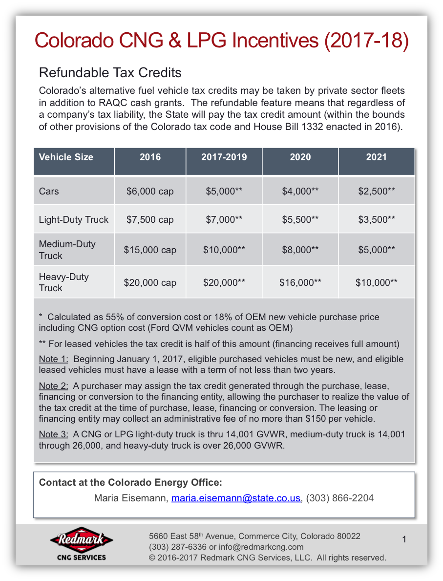 Click the image above to view or download Redmark's current Incentive Information sheet