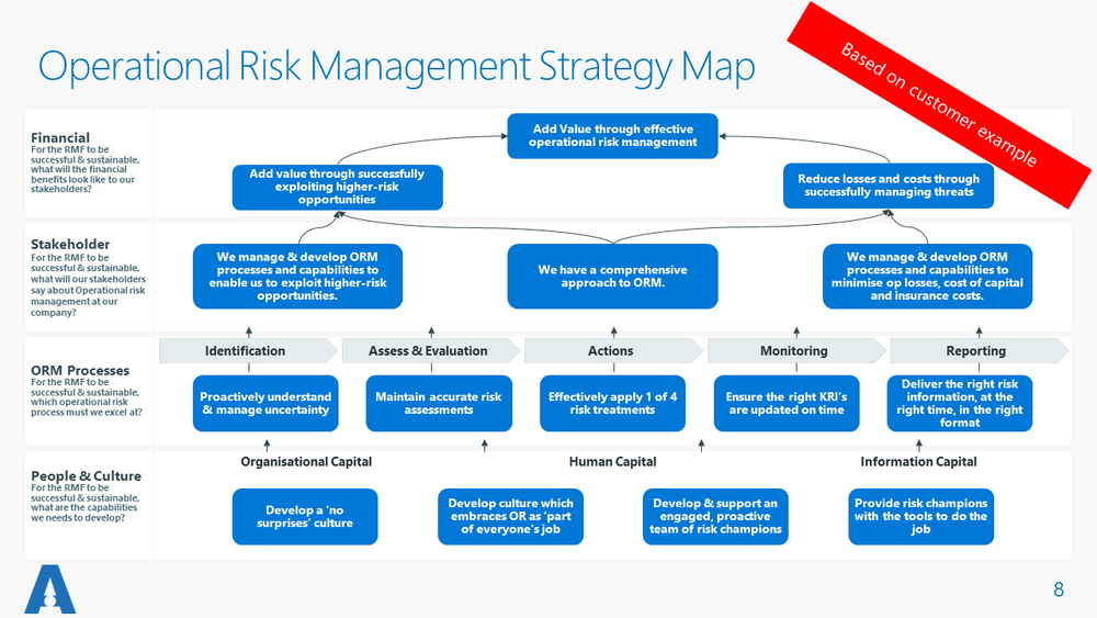 Map Your Risk Management Strategy 08.PNG