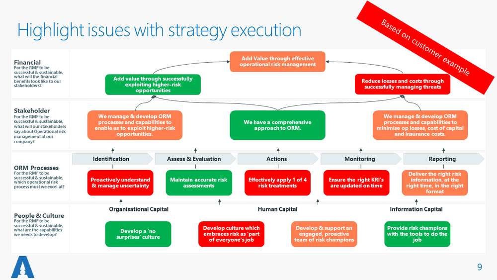 Map Your Risk Management Strategy 09.PNG