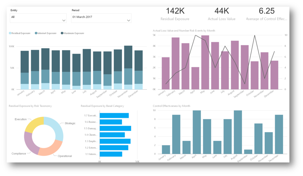 ERM Dashboard in PowerBi1.png