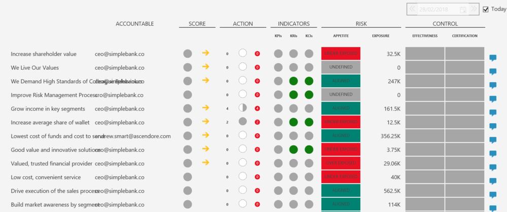 Objective-Scorecard.PNG