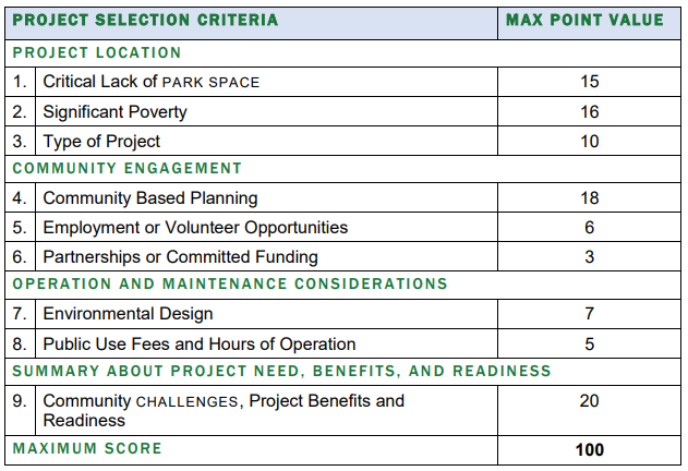 Figure B. Proposition 68 Parks Revitalization Application Guide - Grant Criteria and Evaluation (P.14)