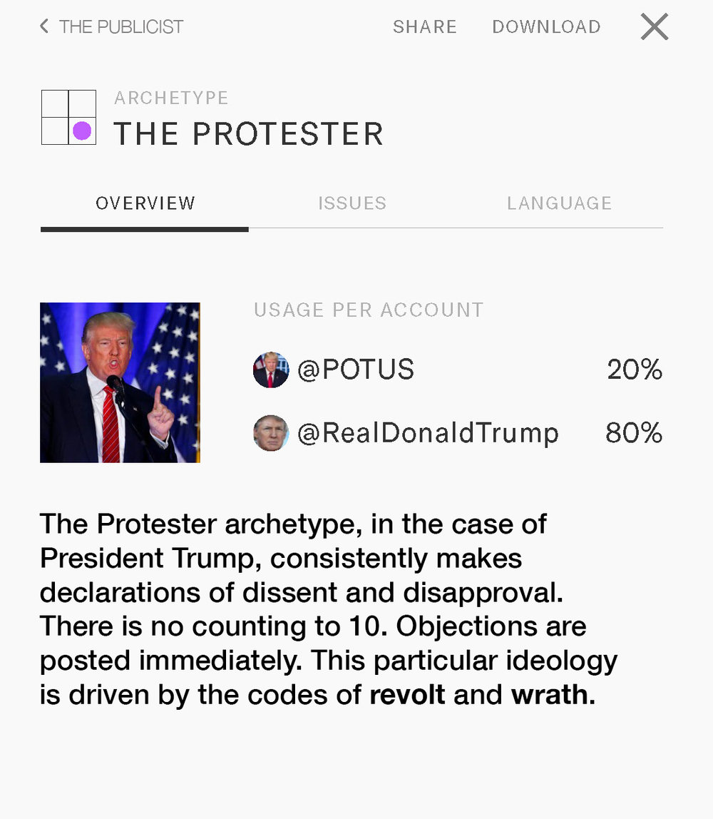 Visualizing 100 Days   ,  a linguistic analysis of President Donald Trump's first 100 days on twitter.