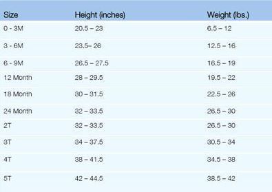 Garanimals sizing chart