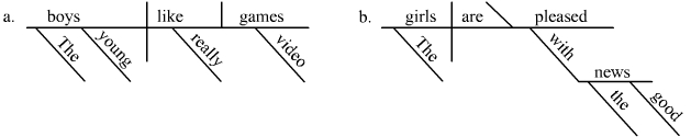Examples_of_Reed-Kellogg_diagrams 2.jpg