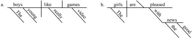 Examples_of_Reed-Kellogg_diagrams 2.jpg