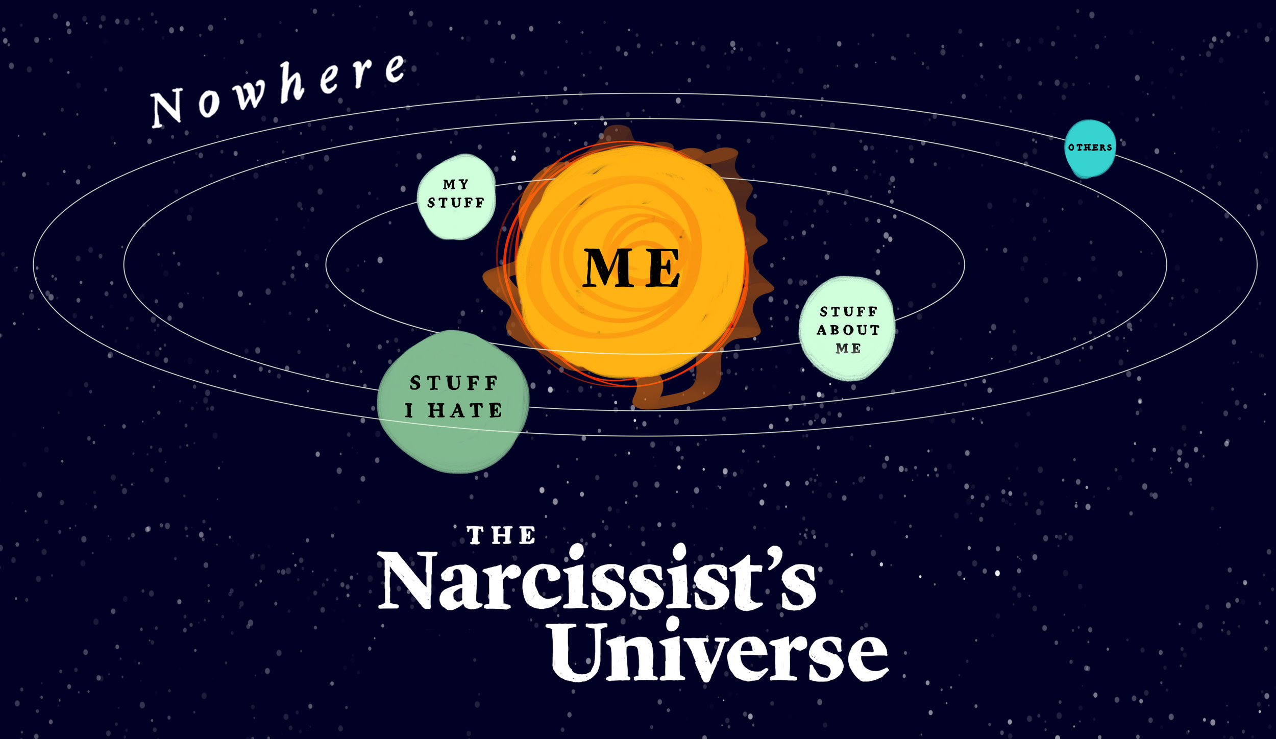 Four Tips for Dealing with the Narcissist in Your Life — Dorothy