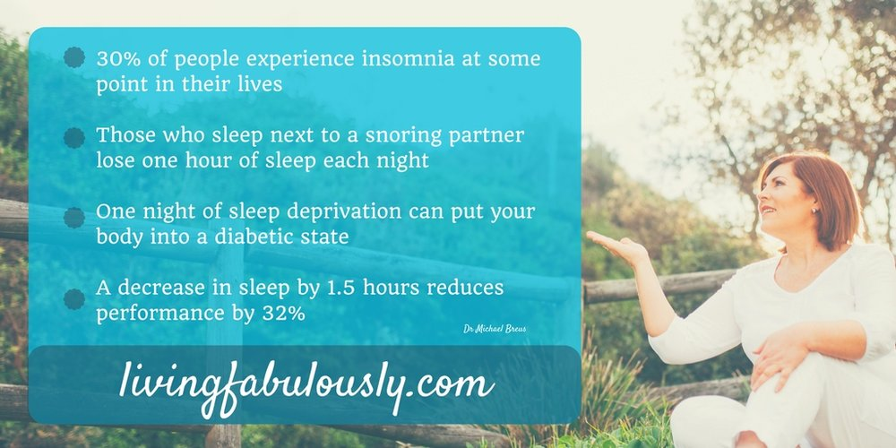 Statistics from Dr Michael Breus (Sleep Success Summit 2016)