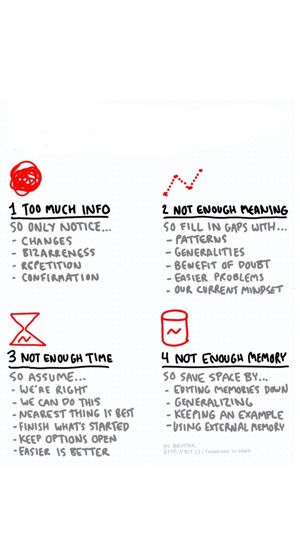 Source: Cognitive   bias cheat   sheet,   simplified