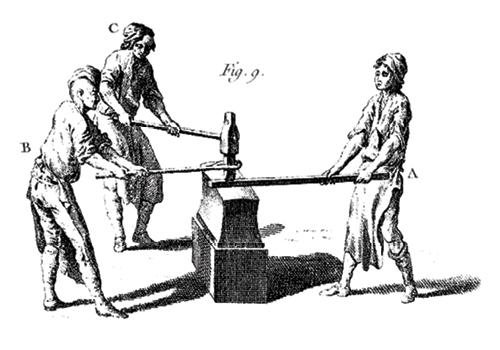 forge cellars men forging anvil
