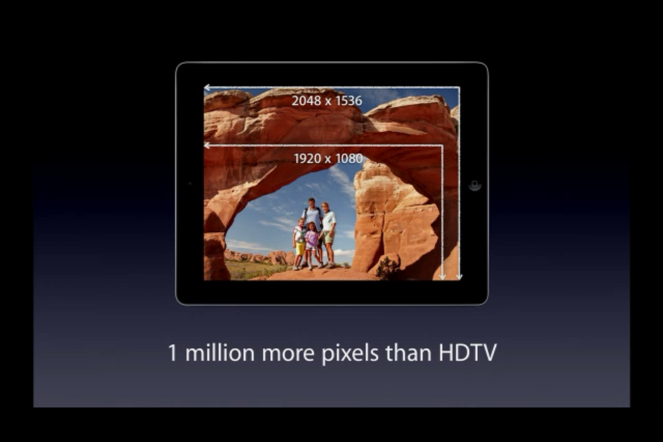 1 million more pixels than HDTV