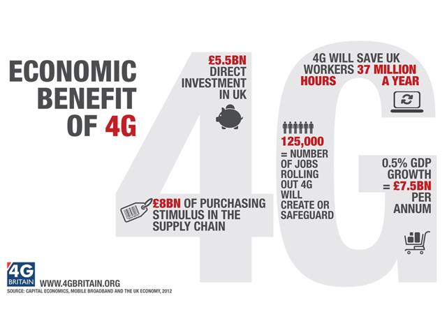 Economic-benefits-of-4G-web