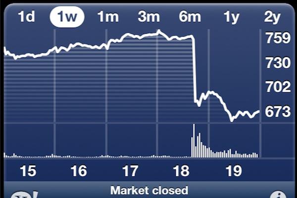 google-stock-share-plunce.jpg