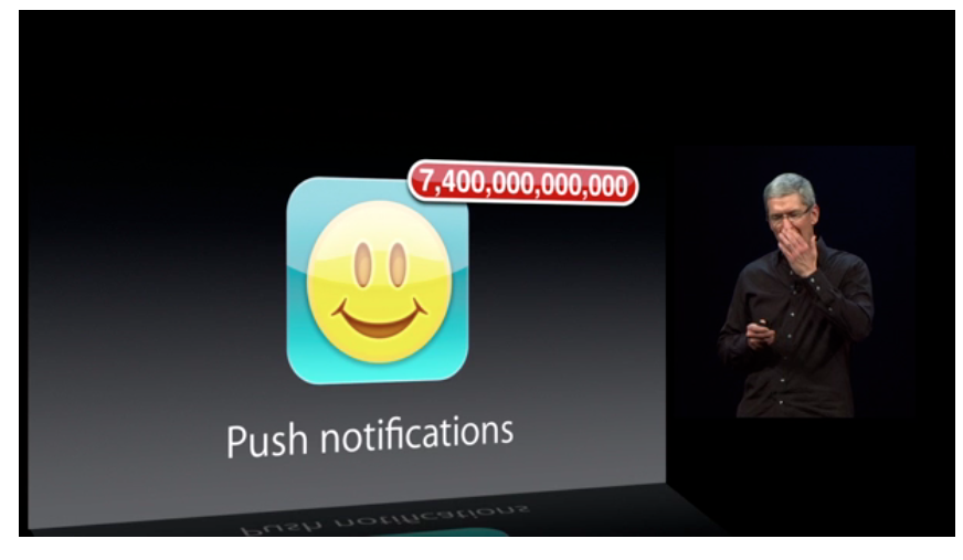 7 Trillion Push Notifications