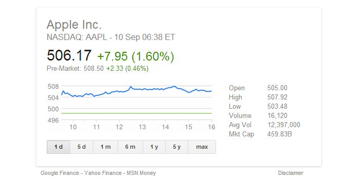 Apple-Stock-Price.jpg