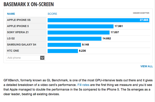 iphone-5s-benchmarks.png
