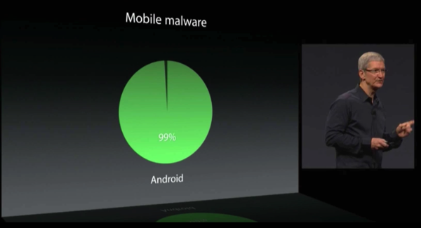 Android-Mobile-Malware1.png