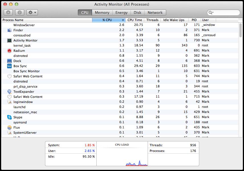 Mavericks Activity Monitor CPU Tab