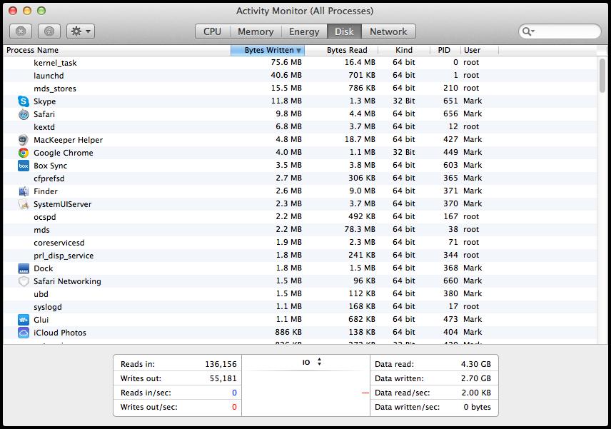 Mavericks Activity Monitor Disk Tab