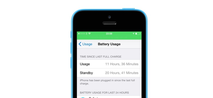 iPhone-6-Battery-Life.jpg