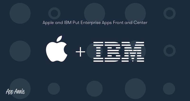 apple-and-ibm-partnership-signals-rise-of-enterprise-apps.jpg