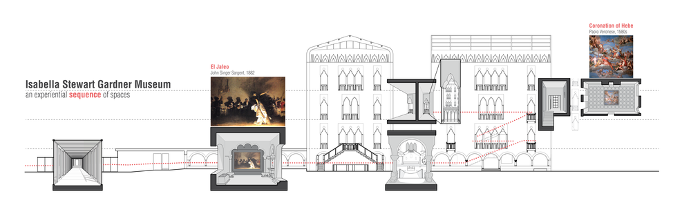 Summer 2014,Advanced Architectural Communications (NEU)