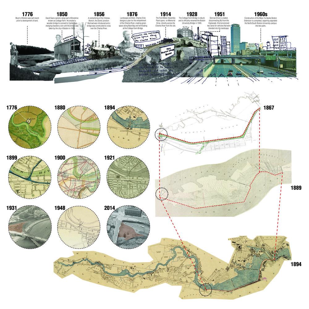 Site History, Spring 2014, Comprehensive Design Studio (NEU)
