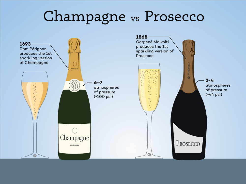 prosecco vs champagne what s the difference montpelier liquors