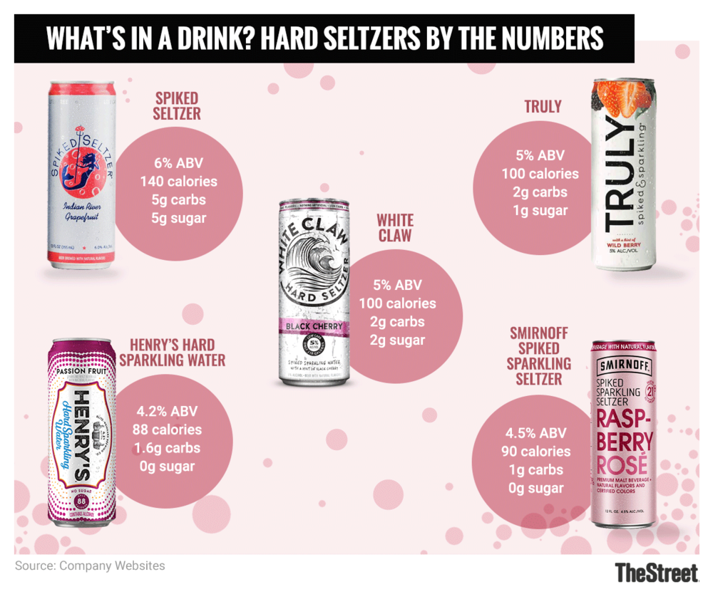 Spiked Seltzer.png