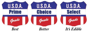 Examples of USDA labels for grade of raw meat