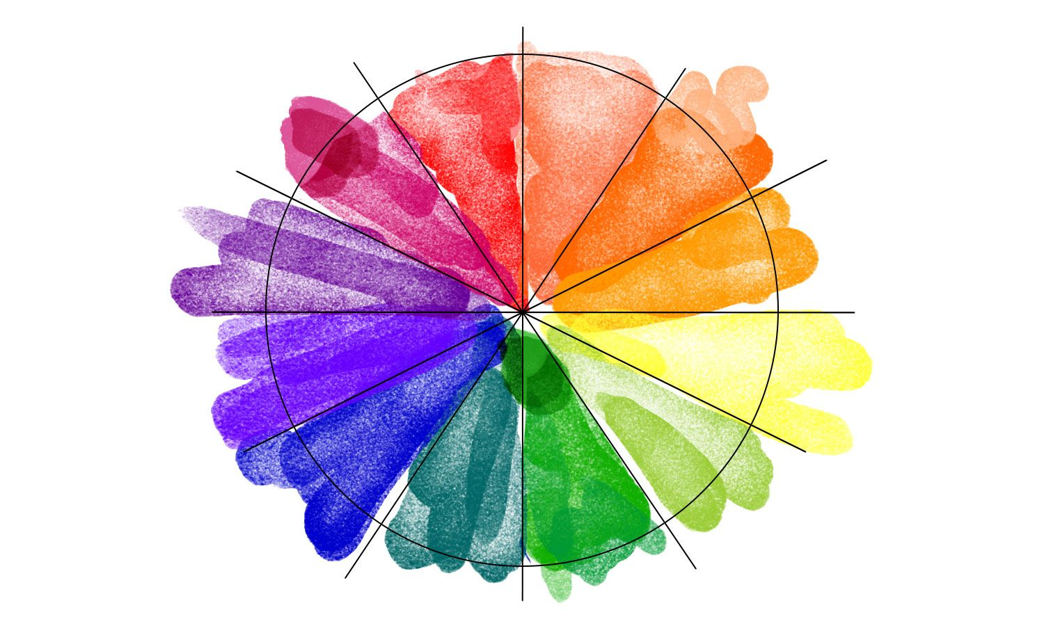 colorcorrection_colorwheel-0