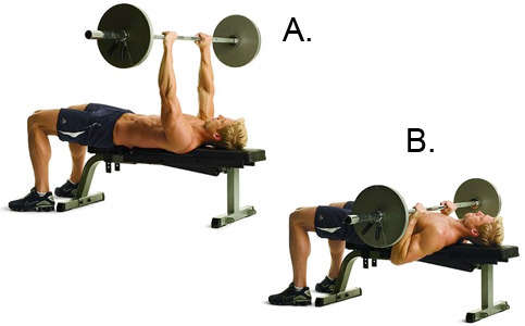 close-grip-bench-press-1