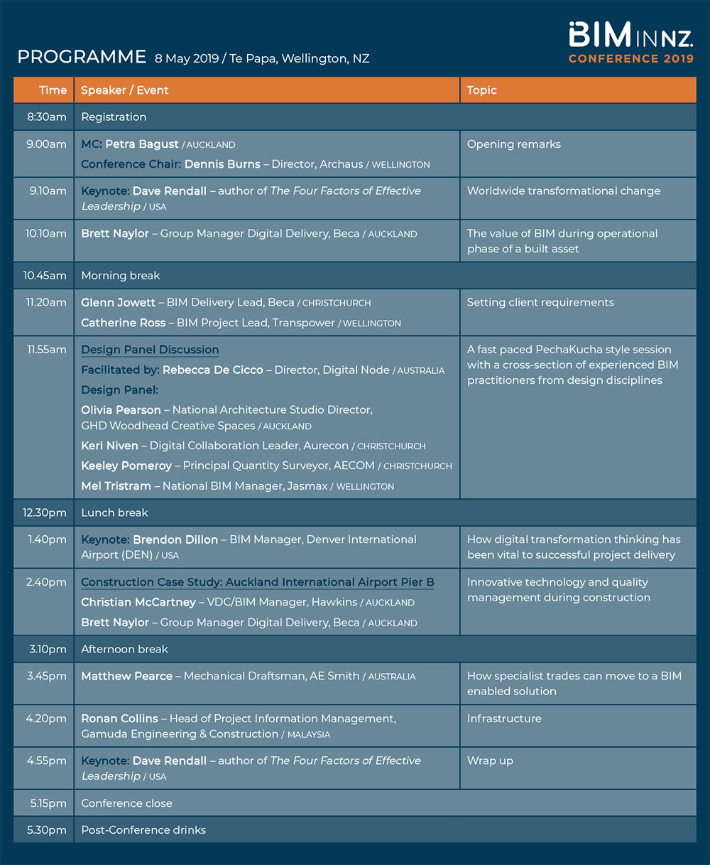 BIMinNZ Conference 2019 Programme (as at 12 March).png