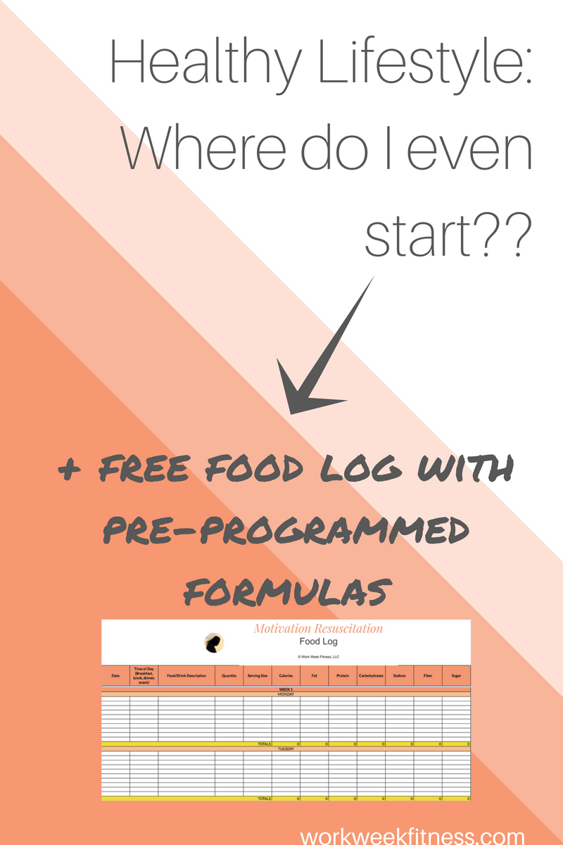 Ready to lose weight and start making healthy changes like eating better and exercising? There's so much information that it can be super overwhelming to even know where to start. Click through to read these easy steps and snag the free food log.