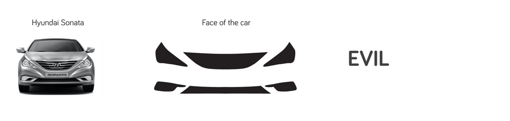 Yellow-Fishes-Branding-Strategy-Brand-Identity-Design-Agency-Mumbai-Blogpost-If-cars-were-humans-Hyundai.jpg