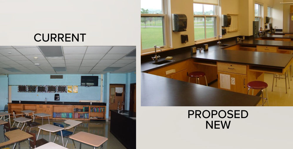 Proposed new Science Room in Rombout Middle School  Photo Credit: Taken from the  Capital Project Presentation PDF.